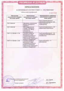 Пожарный сертификат ВИНИЛ